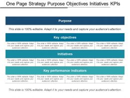 One Page Strategy Purpose Objectives Initiatives Kpis