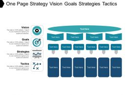 One Page Strategy Vision Goals Strategies Tactics
