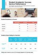One Page Student Academic Success Service Performance Template 192 Infographic PPT PDF Document