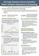 One Page Summary Annual Committee Report Template Department Of Entomology Report Infographic PPT PDF Document
