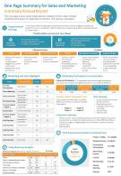 One Page Summary For Sales And Marketing Summary Annual Report Presentation Report Infographic PPT PDF Document