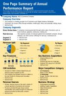 One Page Summary Of Annual Performance Report Presentation Report Infographic PPT PDF Document
