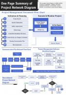 One Page Summary Of Project Network Diagram Presentation Report PPT PDF Document