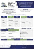 One Page Summary Of Retail Category Management Presentation Report Infographic PPT PDF Document