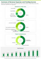 One Page Summary Of Revenue Expenses And Funding Sources Presentation Report Infographic PPT PDF Document