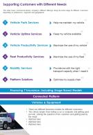 One Page Supporting Customers With Different Needs Infographic PPT PDF Document
