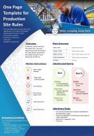 One Page Template For Production Site Rules Presentation Report Infographic PPT PDF Document