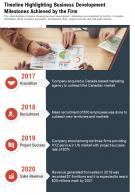One Page Timeline Highlighting Business Development Milestones Achieved By The Firm PPT PDF Document