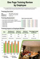 One Page Training Review By Employee Presentation Report Infographic PPT PDF Document