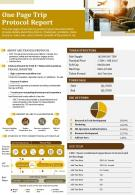 One Page Trip Protocol Report Presentation Report Infographic PPT PDF Document