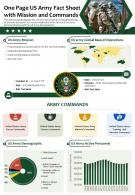 One Page US Army Fact Sheet Presentation Report Infographic PPT PDF Document