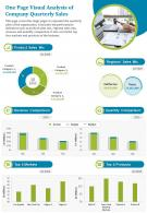One Page Visual Analysis Of Company Quarterly Sales Presentation Report PPT PDF Document