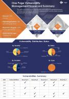 One Page Vulnerability Management Scorecard Summary Presentation Report Infographic PPT PDF Document