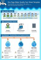 One Page Water Quality Fact Sheet Template Presentation Report Infographic PPT PDF Document