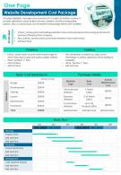 One Page Website Development Cost Package Presentation Report Infographic PPT PDF Document