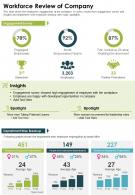 One Page Workforce Review Of Company Presentation Report Infographic PPT PDF Document