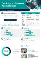 One Pager Architecture Annual Report Presentation Report Infographic PPT PDF Document