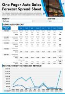 One Pager Auto Sales Forecast Spread Sheet Presentation Report Infographic PPT PDF Document
