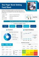 One Pager Bond Sinking Fund Sheet Presentation Report Infographic PPT PDF Document