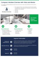 One Pager Company Principles Overview With Vision And Mission Template 294 Infographic Ppt Pdf Document