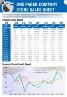 One Pager Company Store Sales Sheet Presentation Report Infographic PPT PDF Document
