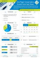 One Pager Conservative Growth Fund Fact Sheet Presentation Report Infographic PPT PDF Document