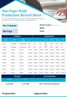 One Pager Daily Production Record Sheet Presentation Report Infographic PPT PDF Document