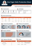 One Pager Daily Production Sheet Presentation Report Infographic PPT PDF Document
