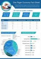 One Pager Economy Fact Sheet Presentation Report Infographic PPT PDF Document