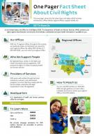 One Pager Fact Sheet About Civil Rights Presentation Report Infographic PPT PDF Document