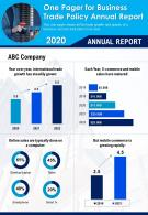 One Pager For Business Trade Policy Annual Report Presentation Report Infographic PPT PDF Document