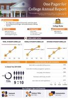 One Pager For College Annual Report Presentation Report Infographic PPT PDF Document