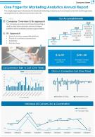 One Pager For Marketing Analytics Annual Report Presentation Report Infographic PPT PDF Document