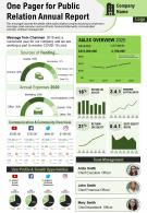 One Pager For Public Relation Annual Report Presentation Report Infographic PPT PDF Document