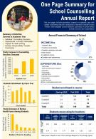 One Pager For Sample School Counselling Annual Report Presentation Report Infographic PPT PDF Document