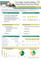 One Pager Global Inflation Linked Bond Fund Fact Sheet Presentation Report Infographic PPT PDF Document