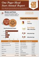 One Pager Head Start Annual Report Presentation Report Infographic PPT PDF Document