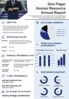 One Pager Human Resource Annual Report Presentation Report Infographic PPT PDF Document