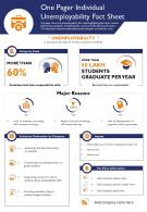 One Pager Individual Unemployability Fact Sheet Presentation Report Infographic PPT PDF Document