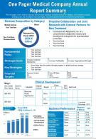 One Pager Medical Company Annual Report Summary Presentation Report Infographic PPT PDF Document