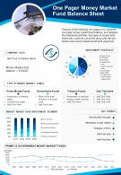 One Pager Money Market Fund Balance Sheet Presentation Report Infographic PPT PDF Document
