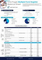 One Pager Multiple Fund Register Balance Sheet Presentation Report Infographic PPT PDF Document