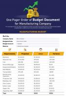 One Pager Order Of Budget Document For Manufacturing Company Presentation Report Infographic PPT PDF