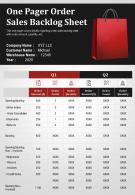 One Pager Order Sales Backlog Sheet Presentation Report Infographic PPT PDF Document