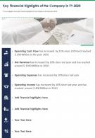 One Pager Organization Financial Highlights In FY 2020 Template 301 Infographic Ppt Pdf Document