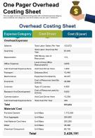 One Pager Overhead Costing Sheet Presentation Report Infographic PPT PDF Document