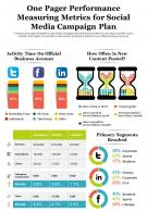 One Pager Performance Measuring Metrics For Social Media Campaign Plan Report Infographic PPT PDF Document