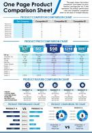 One Pager Product Comparison Sheet Presentation Report Infographic Ppt Pdf Document
