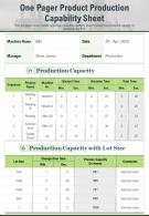 One Pager Product Production Capability Sheet Presentation Report Infographic PPT PDF Document