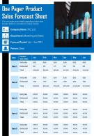 One Pager Product Sales Forecast Sheet Presentation Report Infographic PPT PDF Document